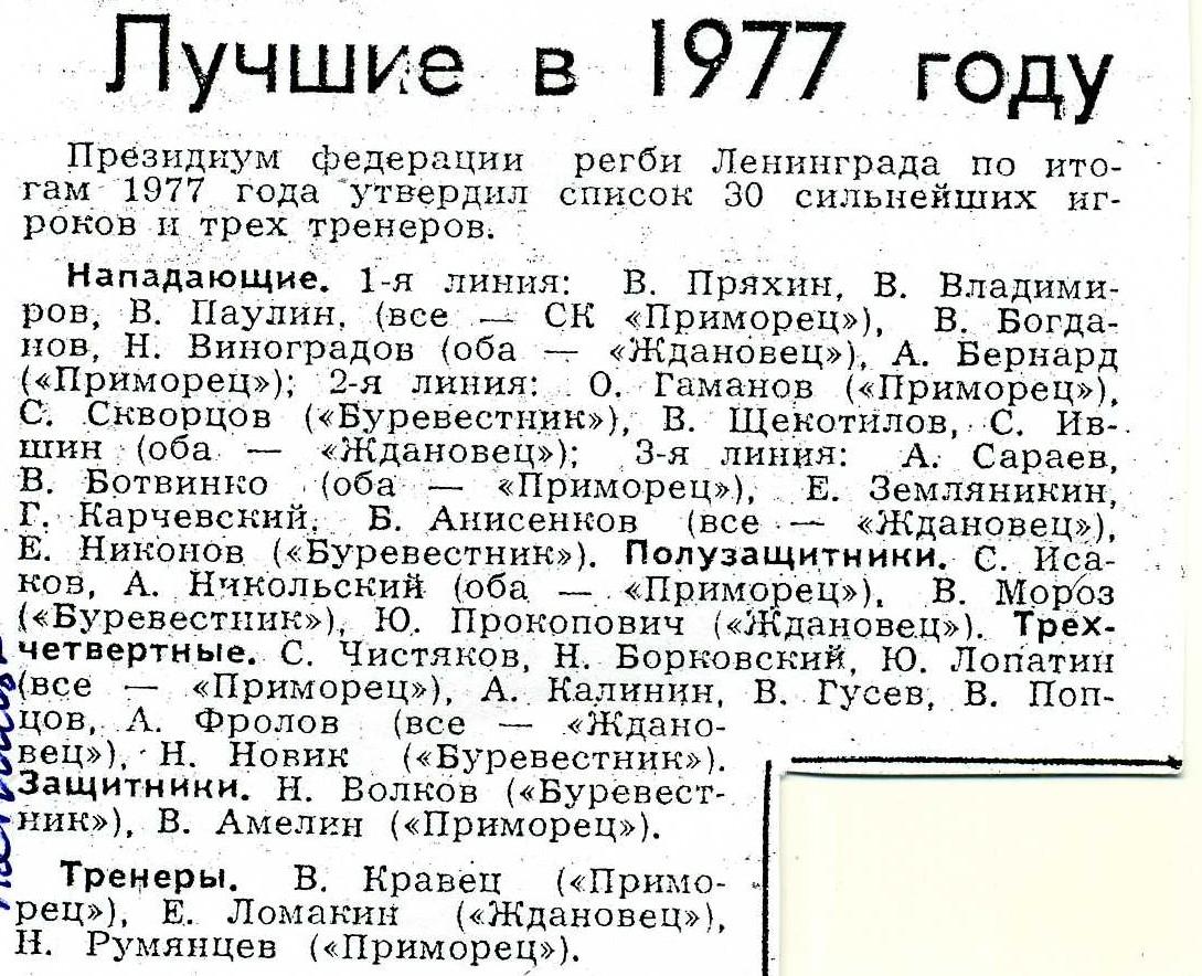 Лучшие в 1977