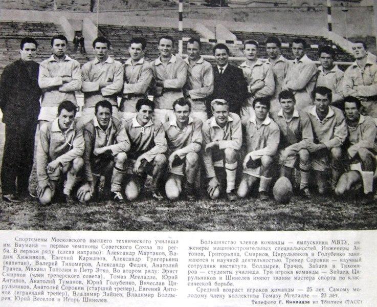 Чемпионы 1966 в г.Тбилиси командв МВТУ
