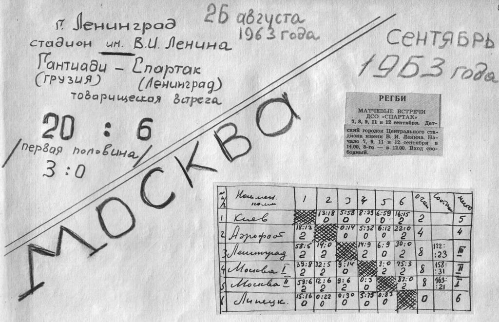 1963 Ленинград-Москва