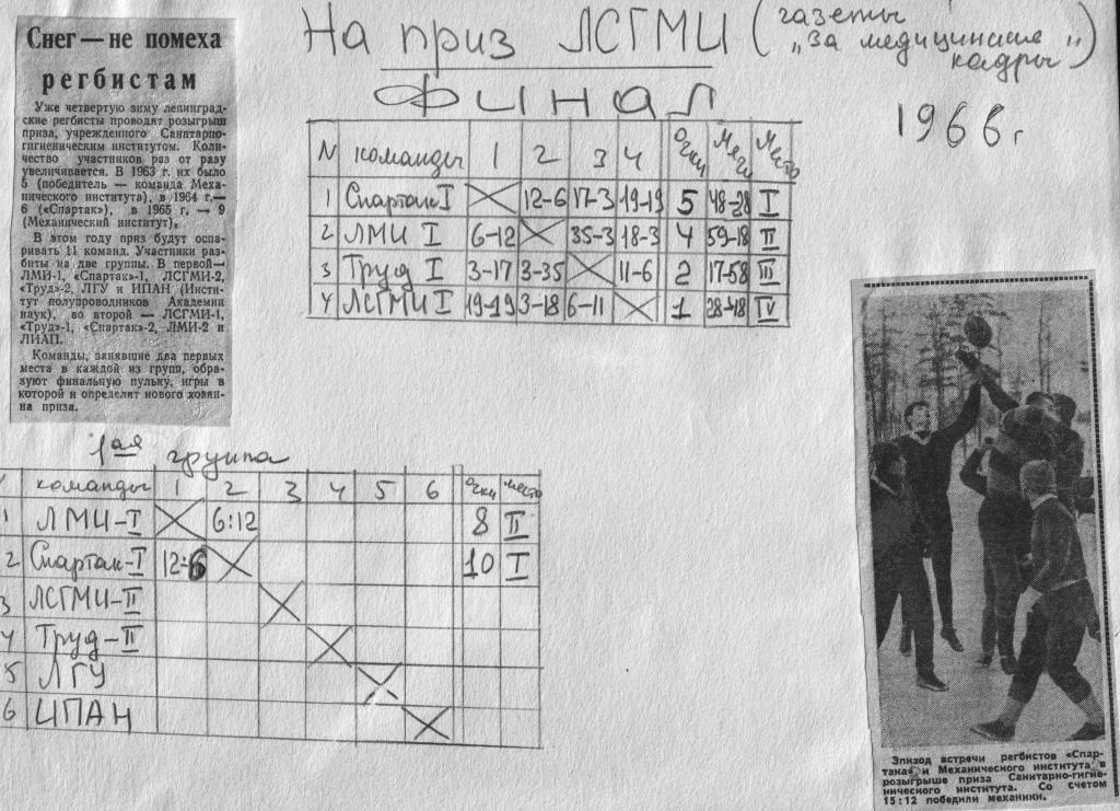 Приз ЛГСМИ 1966 у Спартака I