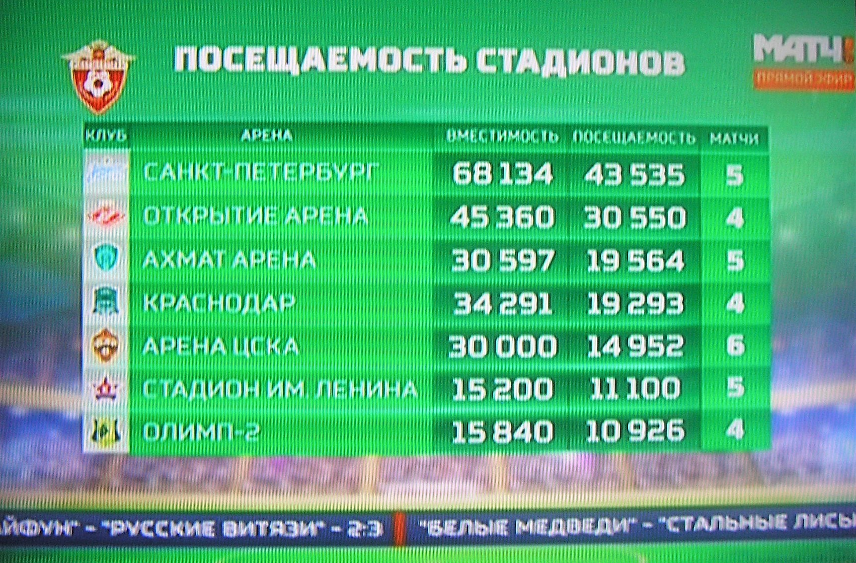 Фейр плей юар 2010 букмекерская