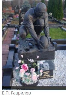 Регби. СК»Фили».Борис Петрович Гаврилов 23.03. 1944_ 07.01. 2006. 75 лет.