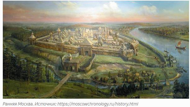 Почему Русь объединилась вокруг Москвы, а не Киева?