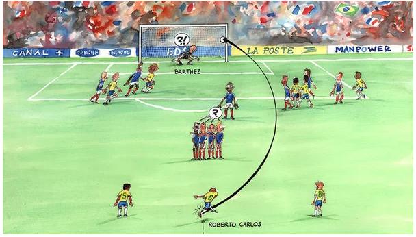 Даже спустя 22 года мы не понимаем, как Роберто Карлос забил тот гол Франции. Но физики все объяснили