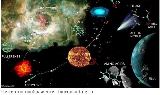 Панспермия становится по-настоящему научной теорией